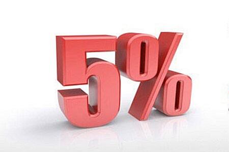 5 процента отстъпка от данъка, ако подадем декларациите си в срок